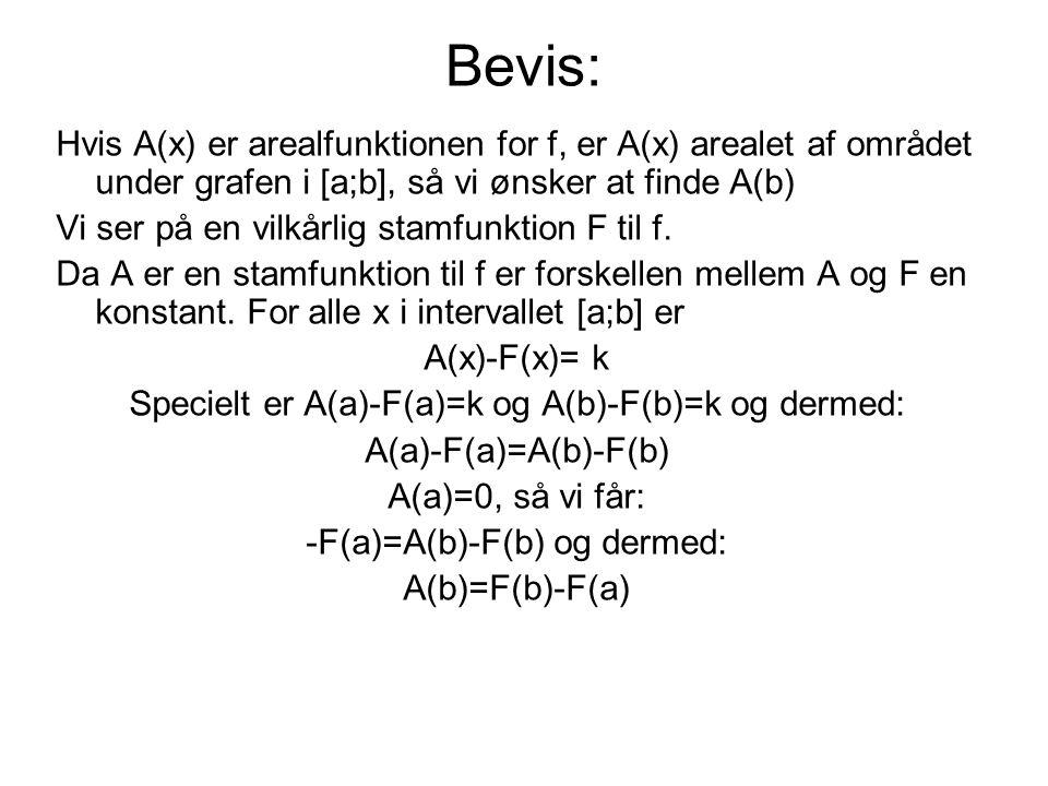 Bevis: Hvis A(x) er arealfunktionen for f, er A(x) arealet af området under grafen i [a;b], så vi ønsker at finde A(b)